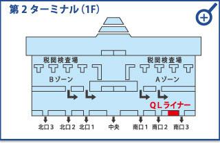 成田空港第2ターミナル(1F)
