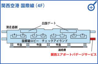 関西空港 第1ターミナルビル 4F