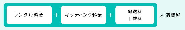 [レンタル料金+キッティング料金+配送料・手数料]×消費税