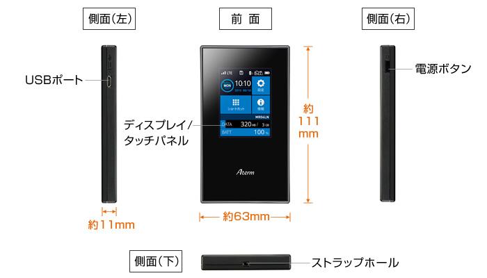 【100GB】【30日レンタルパック】Aterm MR04-LN説明画像