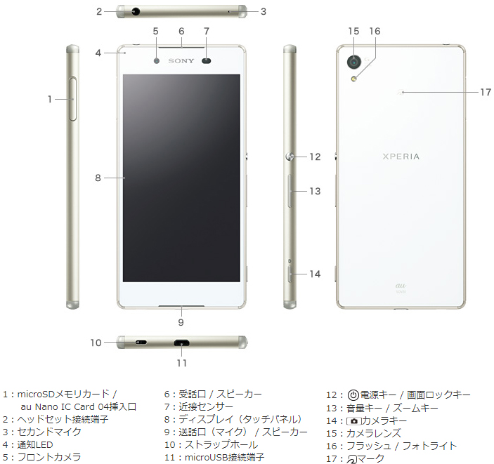 Xperia Z4説明画像