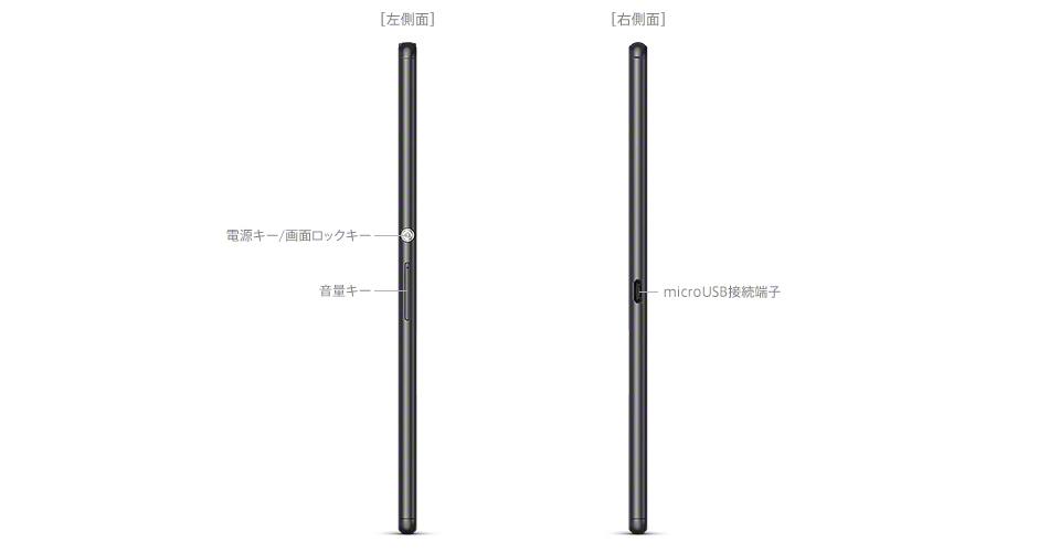 SONY Xperia Z4 tablet説明画像